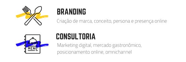 Serviços - Branding e Consultoria